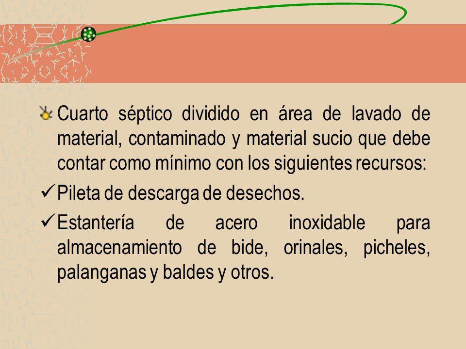 Dra virian mejias padilla directora de enfermer a ppt for Habitacion que utiliza un conserje