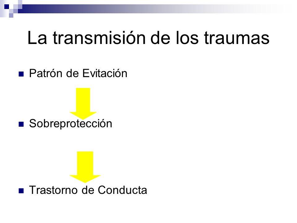 La transmisión de los traumas