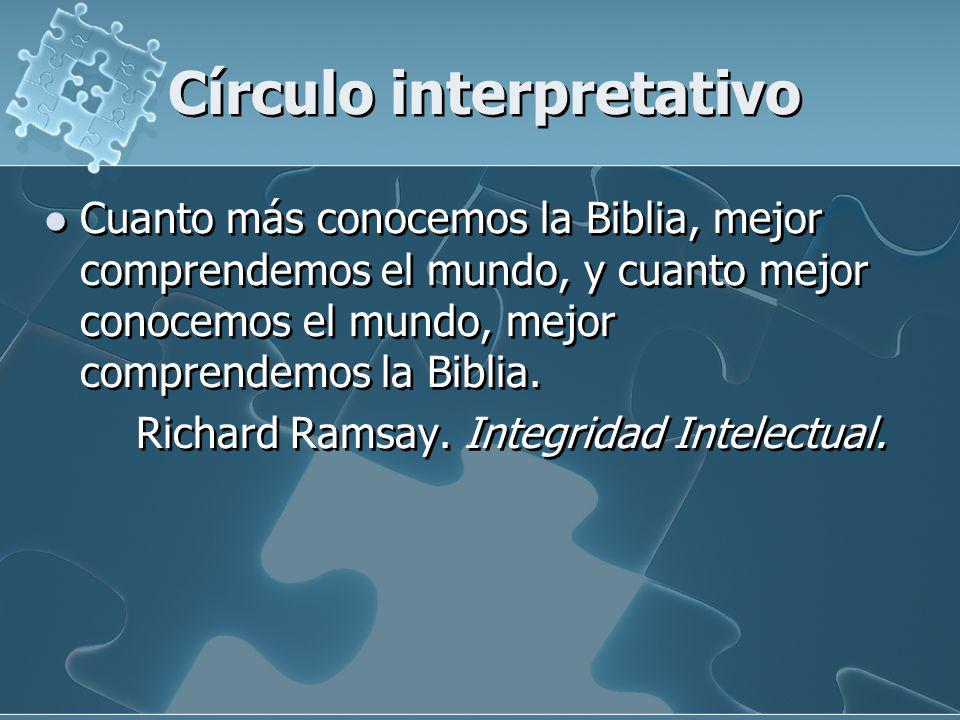 Círculo interpretativo
