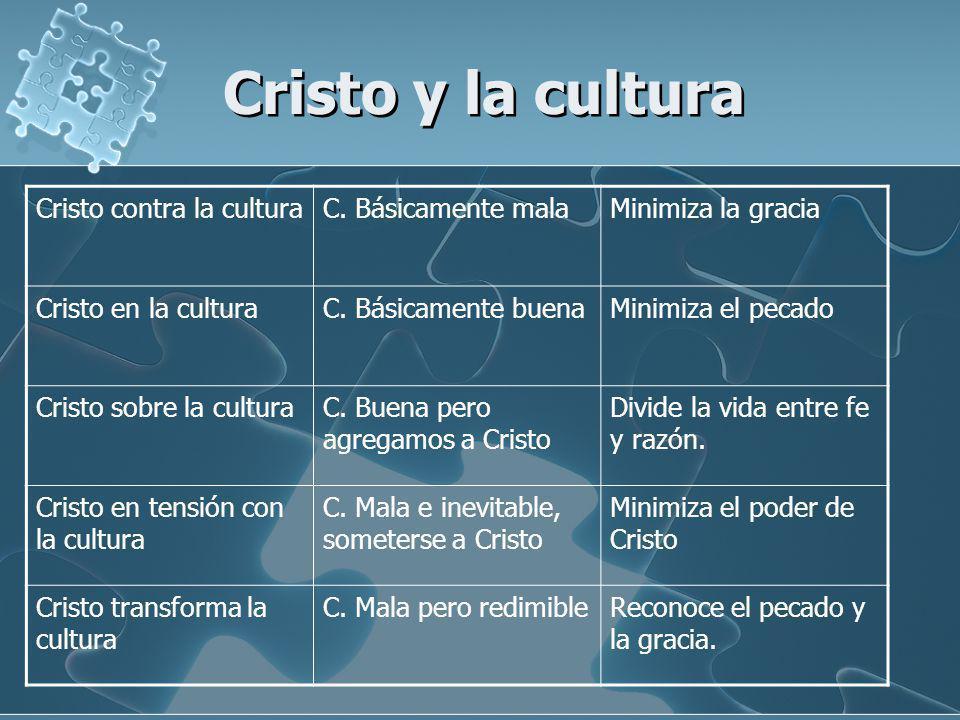 Cristo y la cultura Cristo contra la cultura C. Básicamente mala