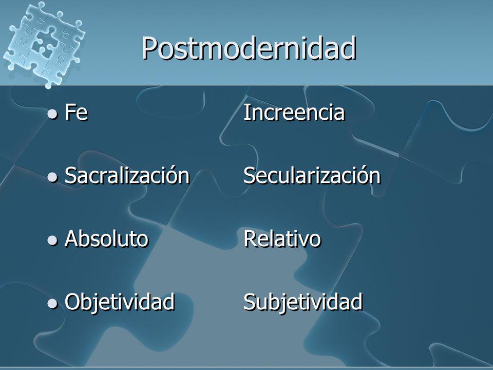 Postmodernidad Fe Increencia Sacralización Secularización