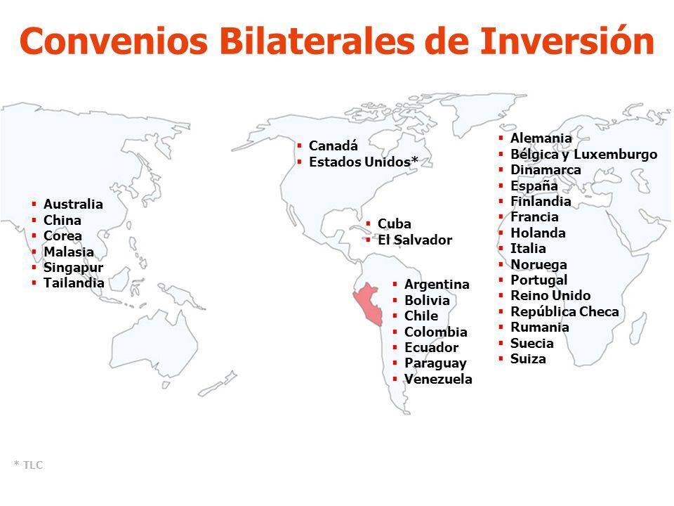 Convenios Bilaterales de Inversión