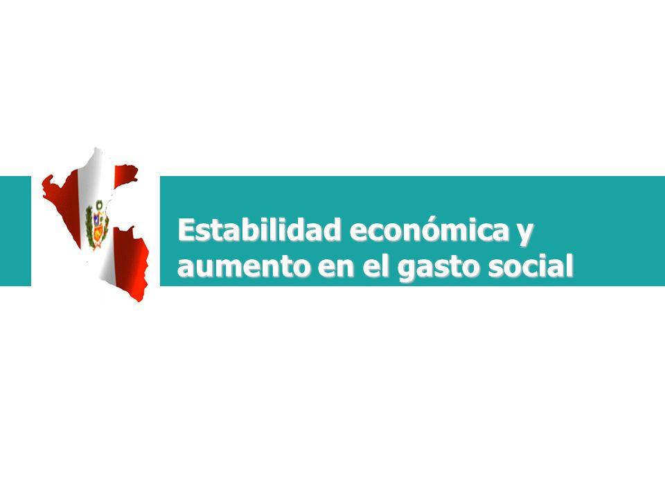 Estabilidad económica y aumento en el gasto social