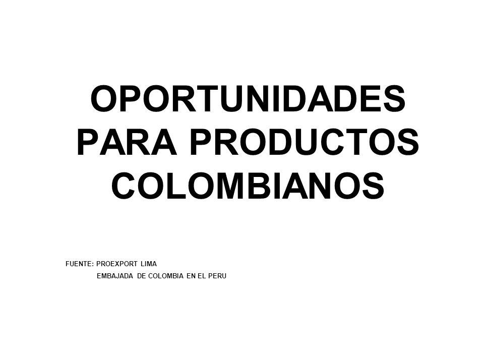 OPORTUNIDADES PARA PRODUCTOS COLOMBIANOS