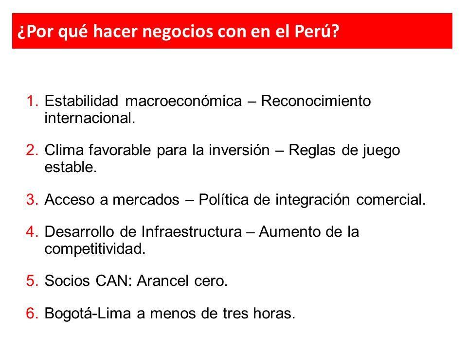 ¿Por qué hacer negocios con en el Perú