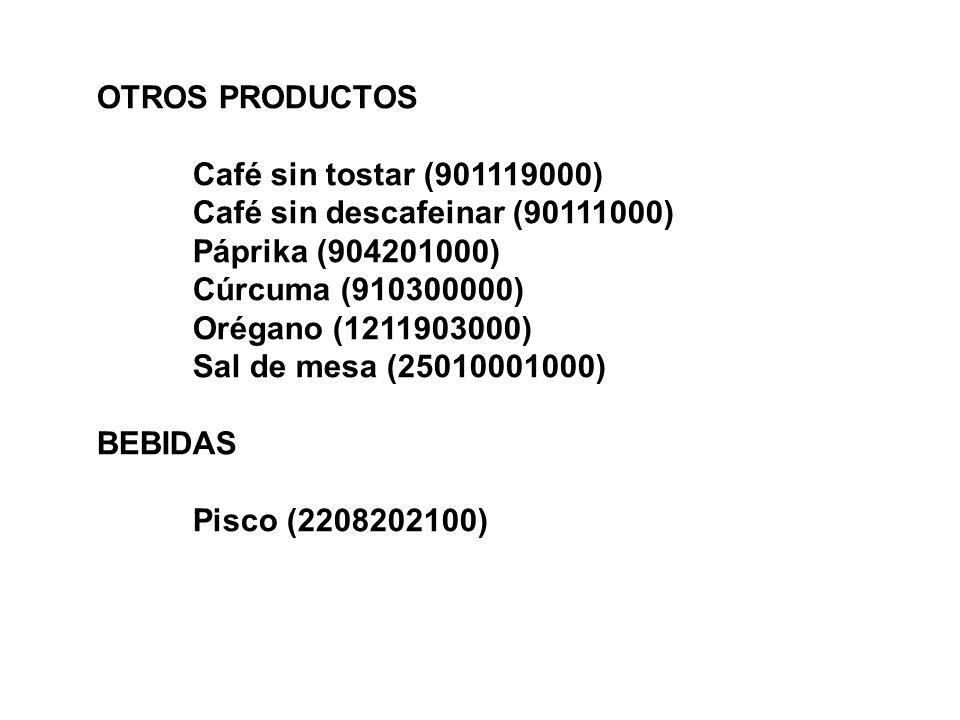 OTROS PRODUCTOS Café sin tostar (901119000) Café sin descafeinar (90111000) Páprika (904201000) Cúrcuma (910300000)