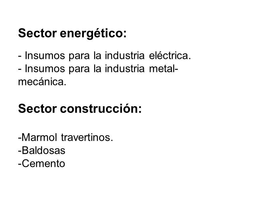 Sector energético: Sector construcción: