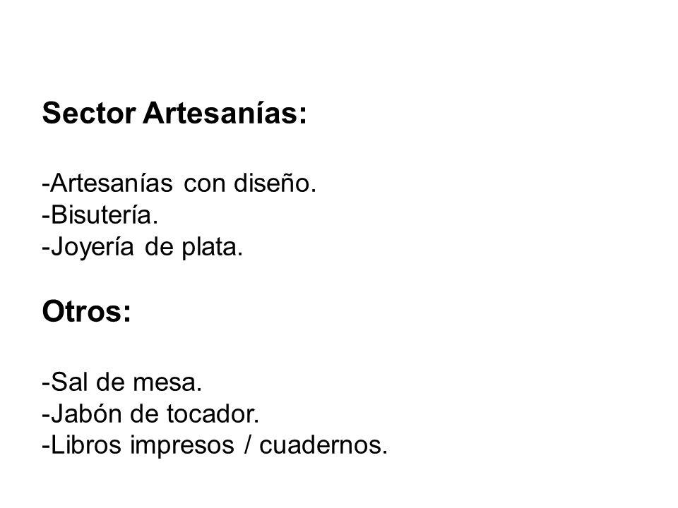Sector Artesanías: Otros: -Artesanías con diseño. Bisutería.