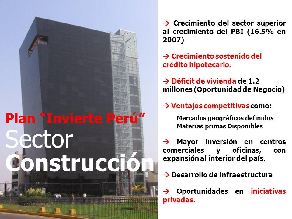 Sector Construcción Plan Invierte Perú
