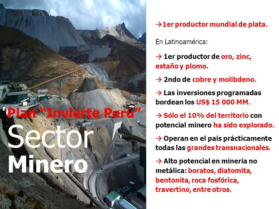 Sector Minero Plan Invierte Perú 1er productor mundial de plata.