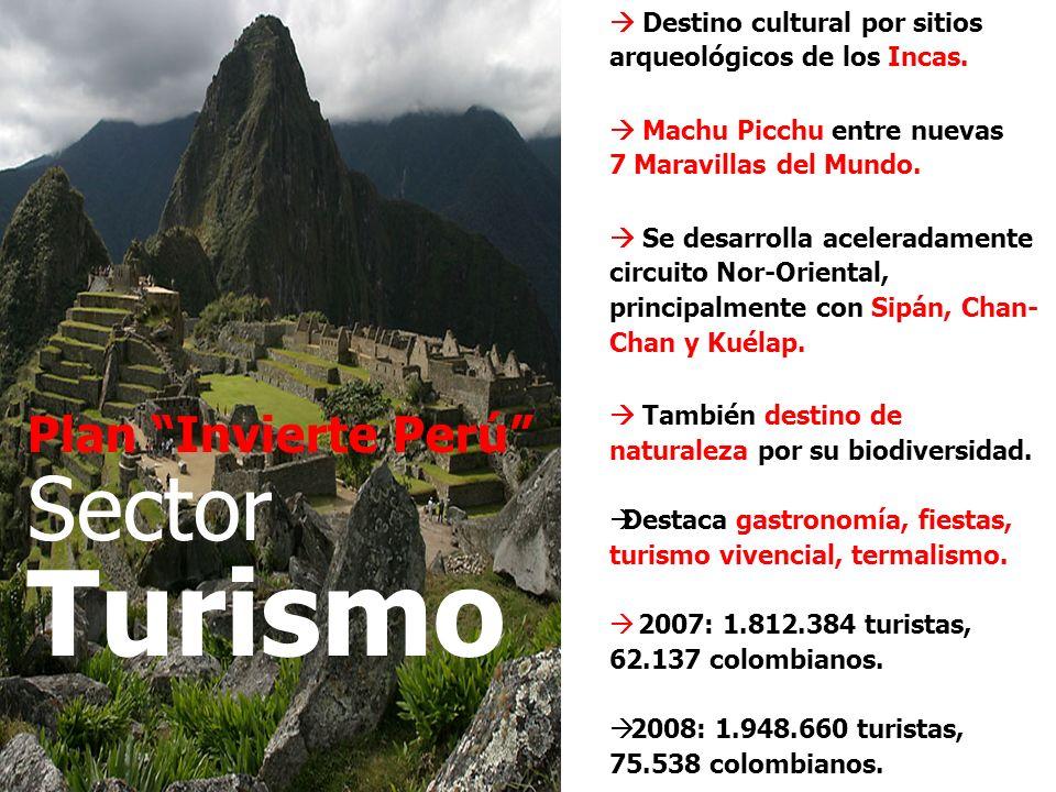 Turismo Sector Plan Invierte Perú