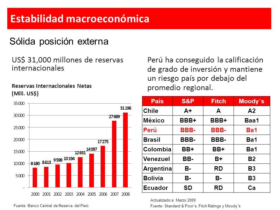 Estabilidad macroeconómica