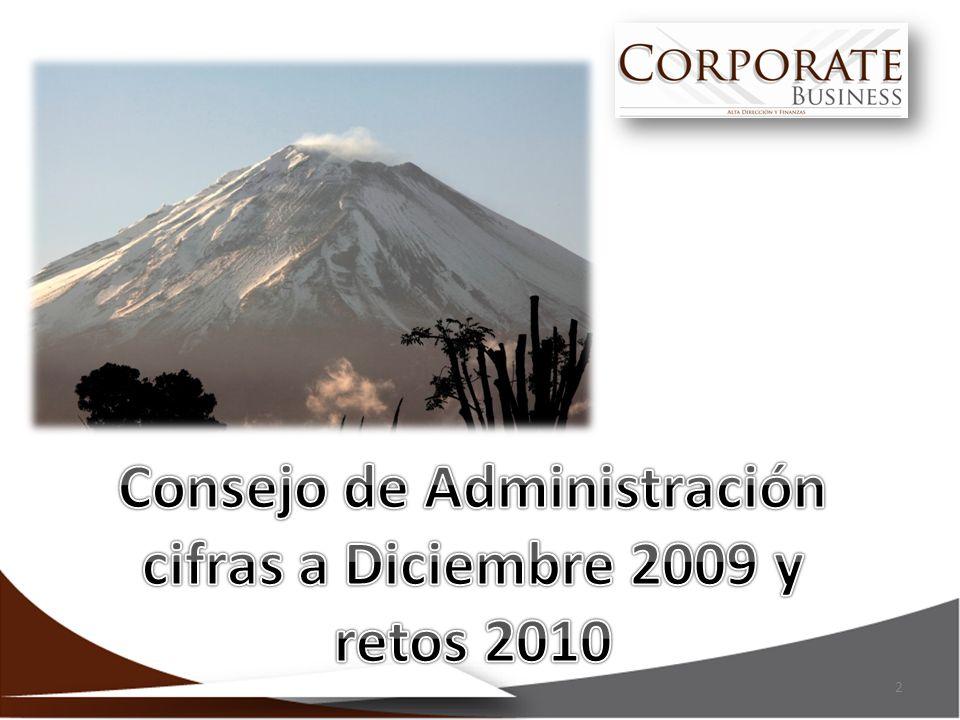 Consejo de Administración cifras a Diciembre 2009 y retos 2010