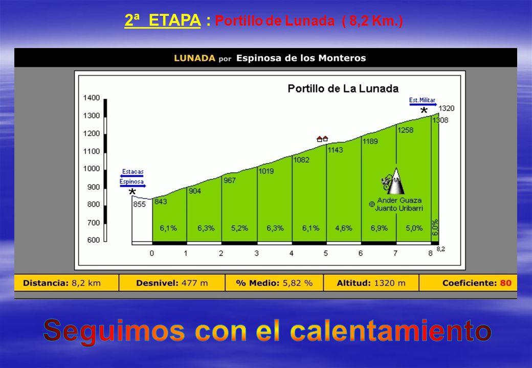 2ª ETAPA : Portillo de Lunada ( 8,2 Km.) Seguimos con el calentamiento