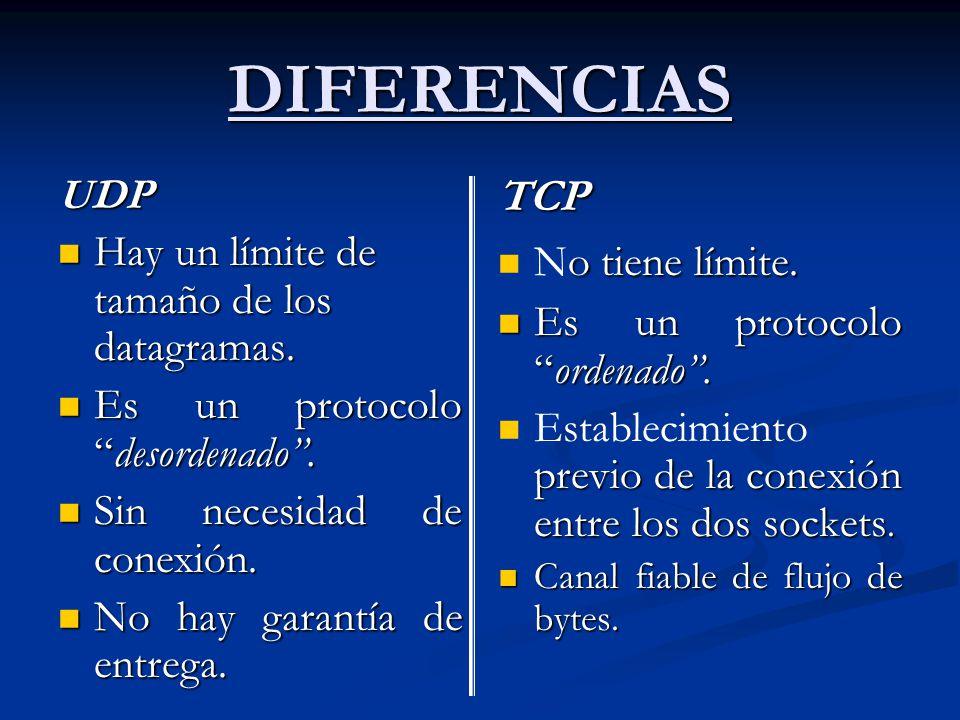 DIFERENCIAS TCP Hay un límite de tamaño de los datagramas.
