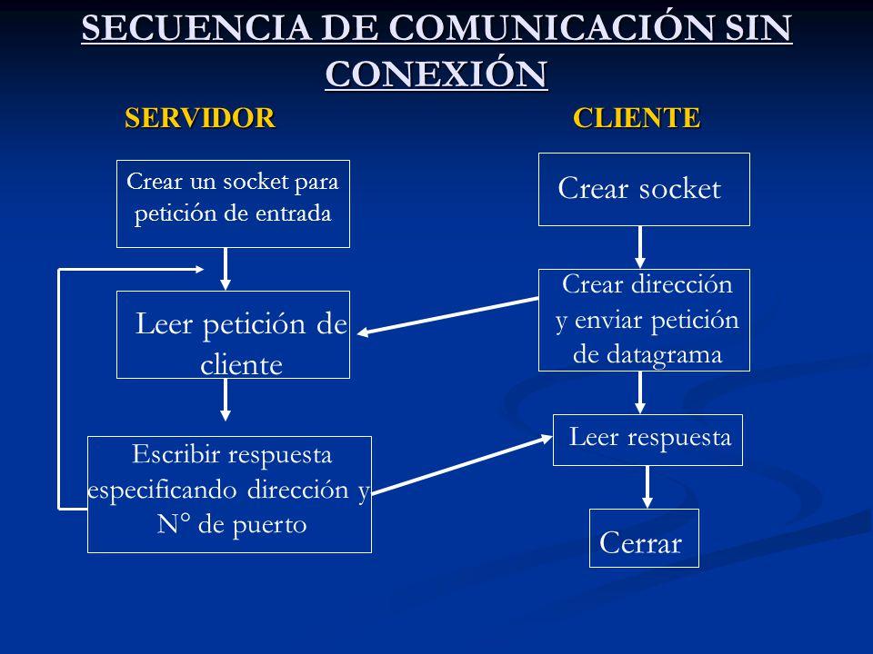 SECUENCIA DE COMUNICACIÓN SIN CONEXIÓN