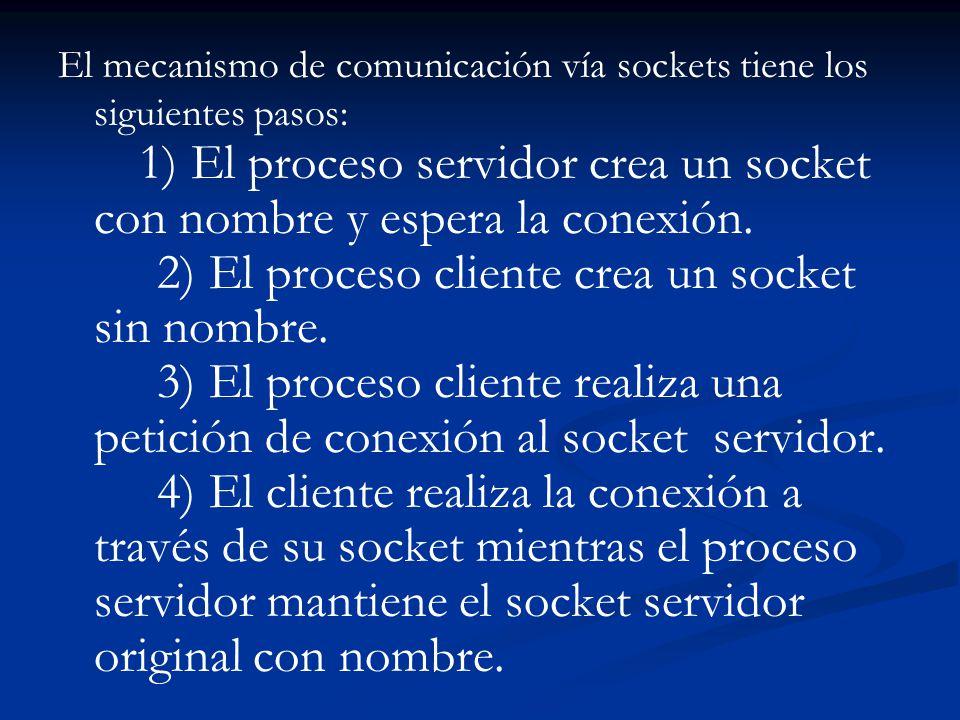El mecanismo de comunicación vía sockets tiene los siguientes pasos: 1) El proceso servidor crea un socket con nombre y espera la conexión. 2) El proceso cliente crea un socket sin nombre. 3) El proceso cliente realiza una petición de conexión al socket servidor. 4) El cliente realiza la conexión a través de su socket mientras el proceso servidor mantiene el socket servidor original con nombre.