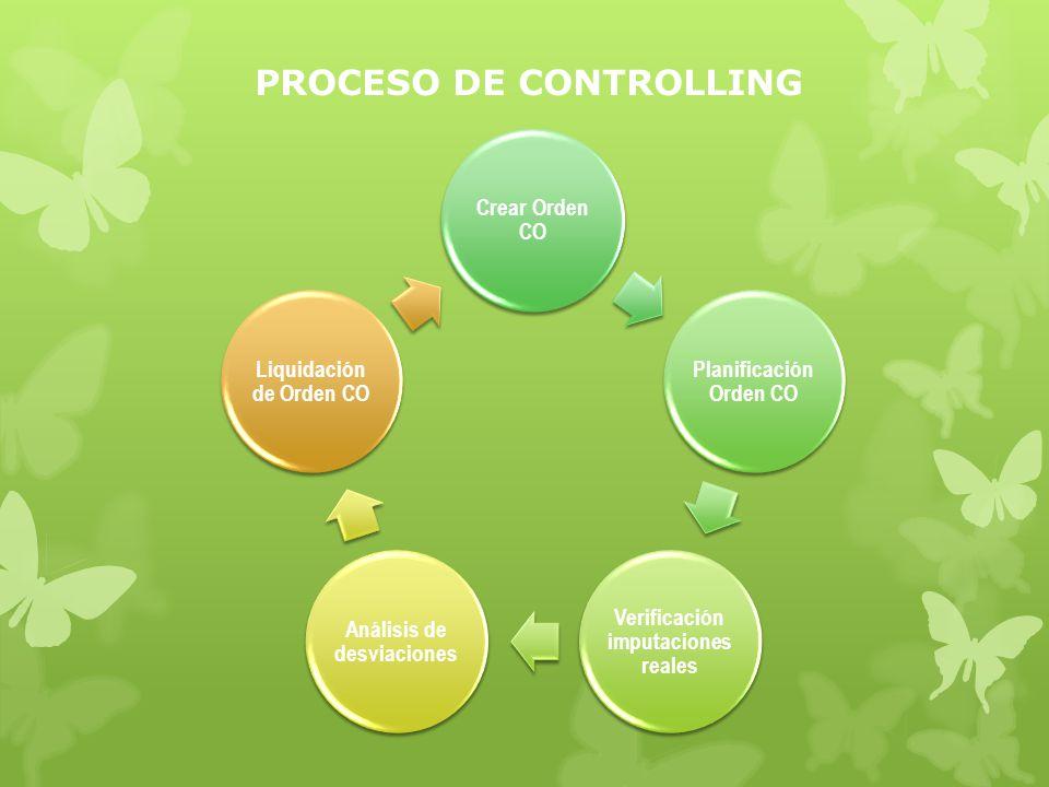 PROCESO DE CONTROLLING