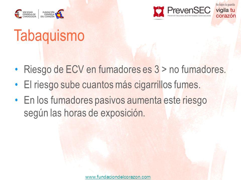 Tabaquismo Riesgo de ECV en fumadores es 3 > no fumadores.