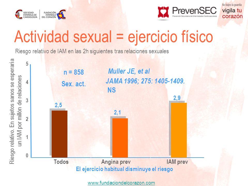 Actividad sexual = ejercicio físico
