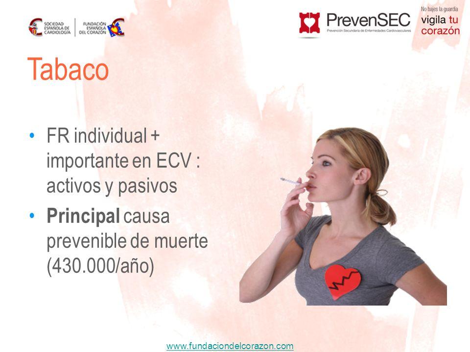 Tabaco FR individual + importante en ECV : activos y pasivos