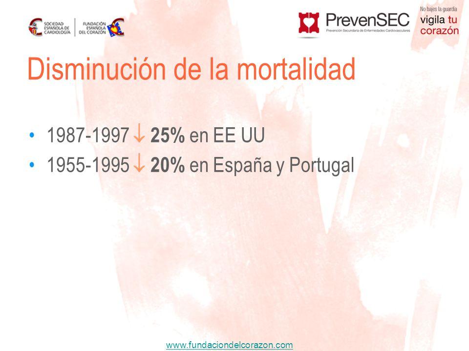 Disminución de la mortalidad