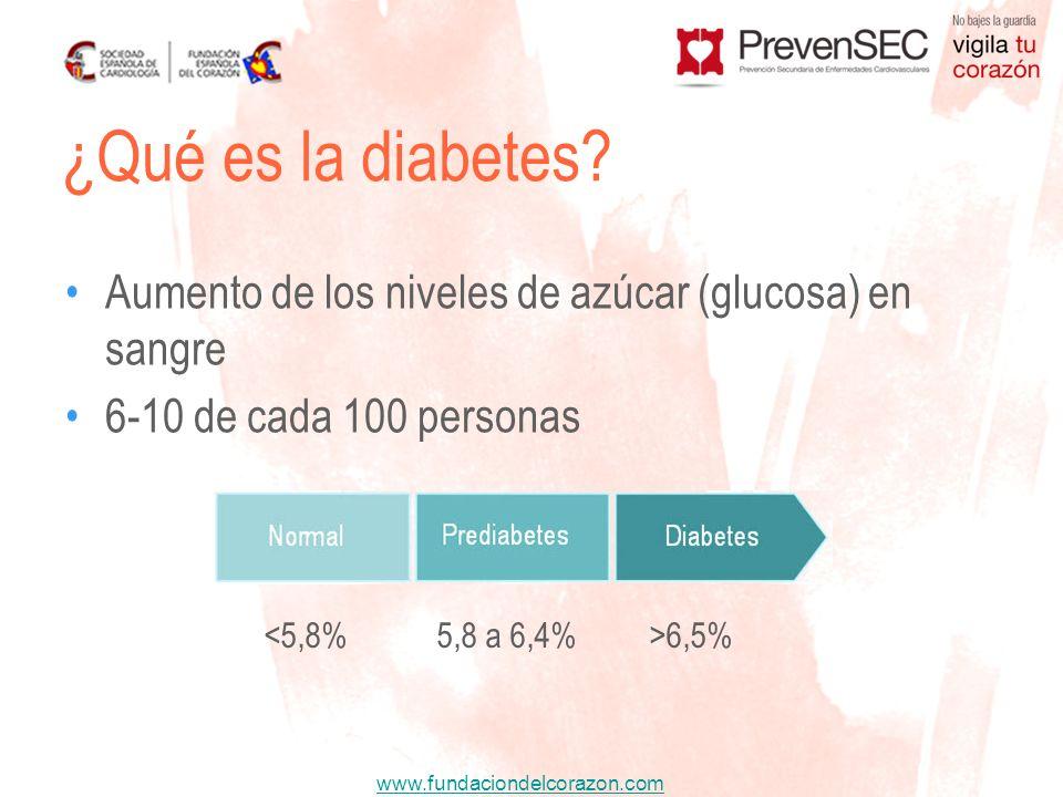 ¿Qué es la diabetes Aumento de los niveles de azúcar (glucosa) en sangre. 6-10 de cada 100 personas.