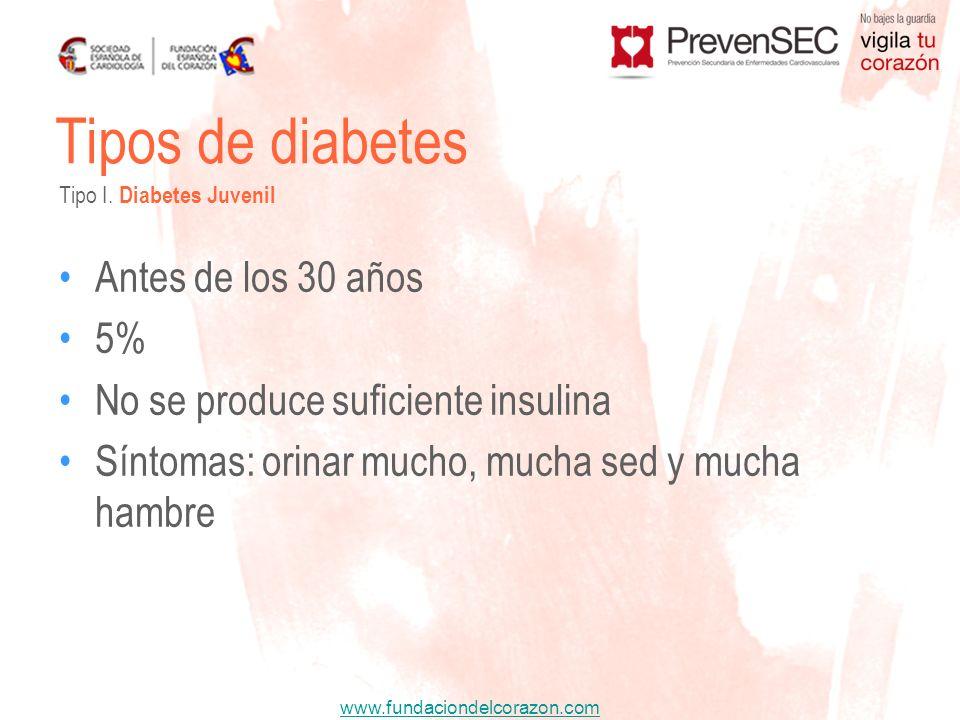 Tipos de diabetes Antes de los 30 años 5%