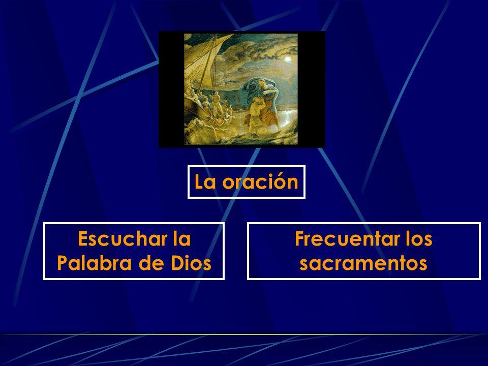 Escuchar la Palabra de Dios Frecuentar los sacramentos