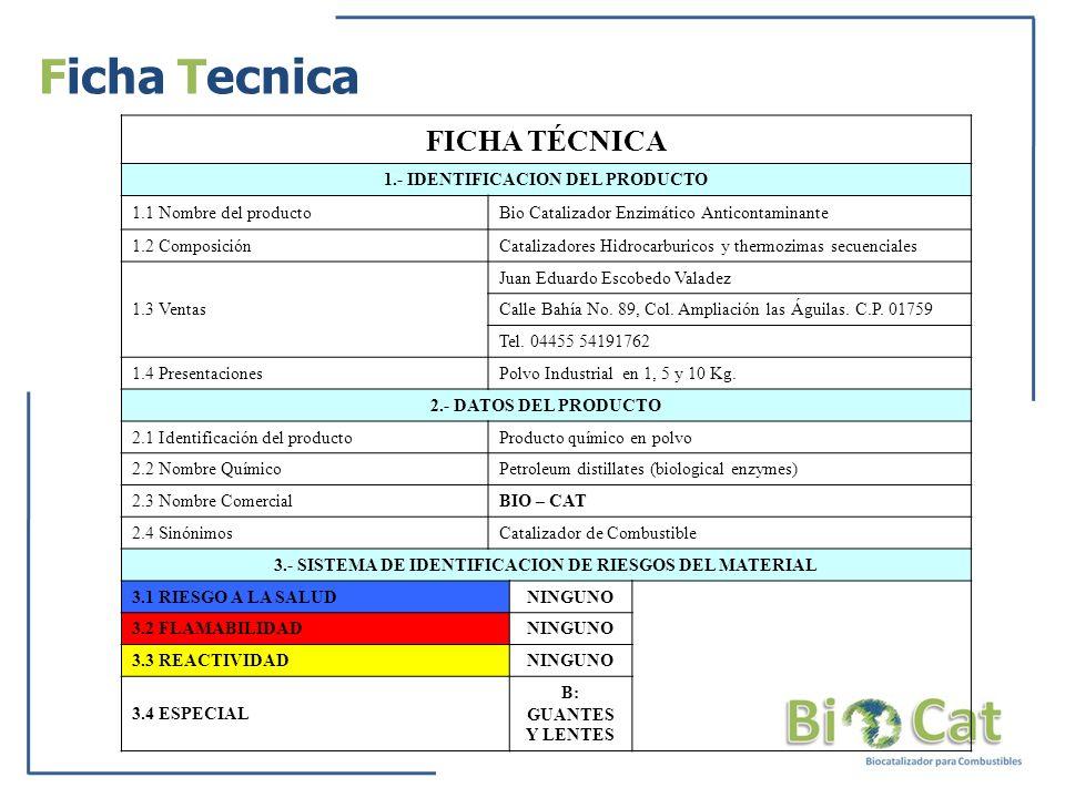 Ficha Tecnica FICHA TÉCNICA 1.- IDENTIFICACION DEL PRODUCTO