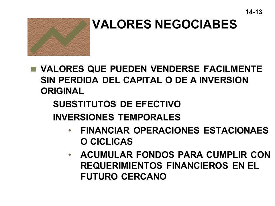 VALORES NEGOCIABES VALORES QUE PUEDEN VENDERSE FACILMENTE SIN PERDIDA DEL CAPITAL O DE A INVERSION ORIGINAL.