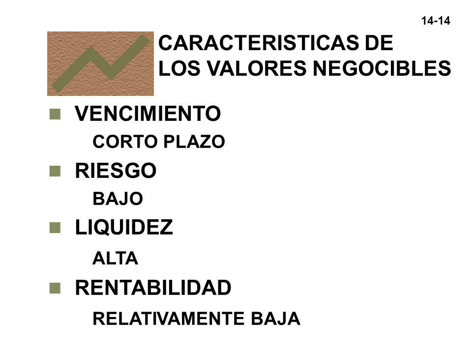 CARACTERISTICAS DE LOS VALORES NEGOCIBLES