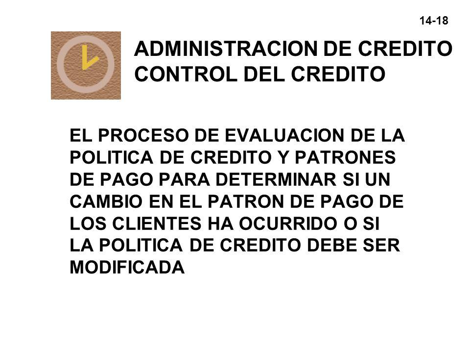 ADMINISTRACION DE CREDITO CONTROL DEL CREDITO