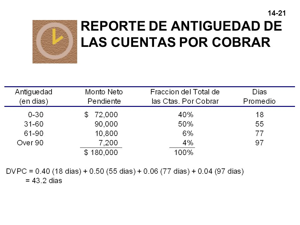 REPORTE DE ANTIGUEDAD DE LAS CUENTAS POR COBRAR