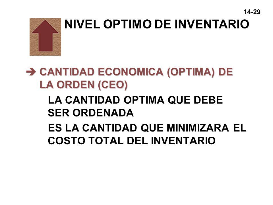 NIVEL OPTIMO DE INVENTARIO