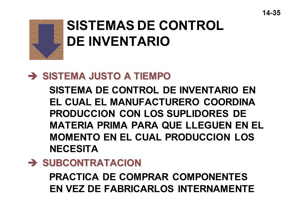 SISTEMAS DE CONTROL DE INVENTARIO