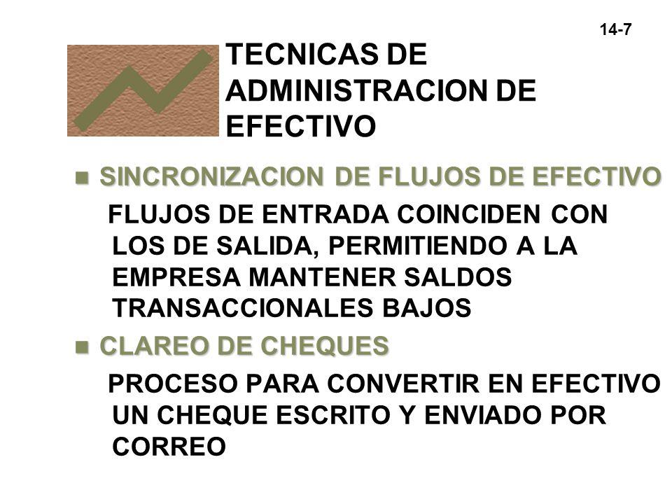 TECNICAS DE ADMINISTRACION DE EFECTIVO