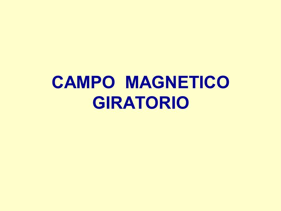 CAMPO MAGNETICO GIRATORIO