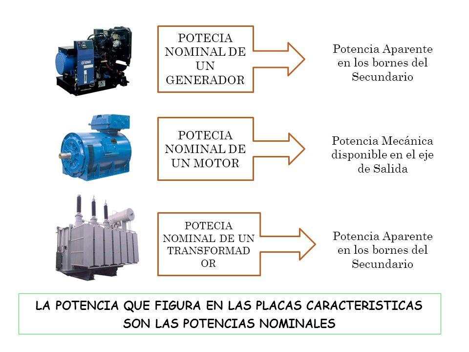 POTECIA NOMINAL DE UN GENERADOR