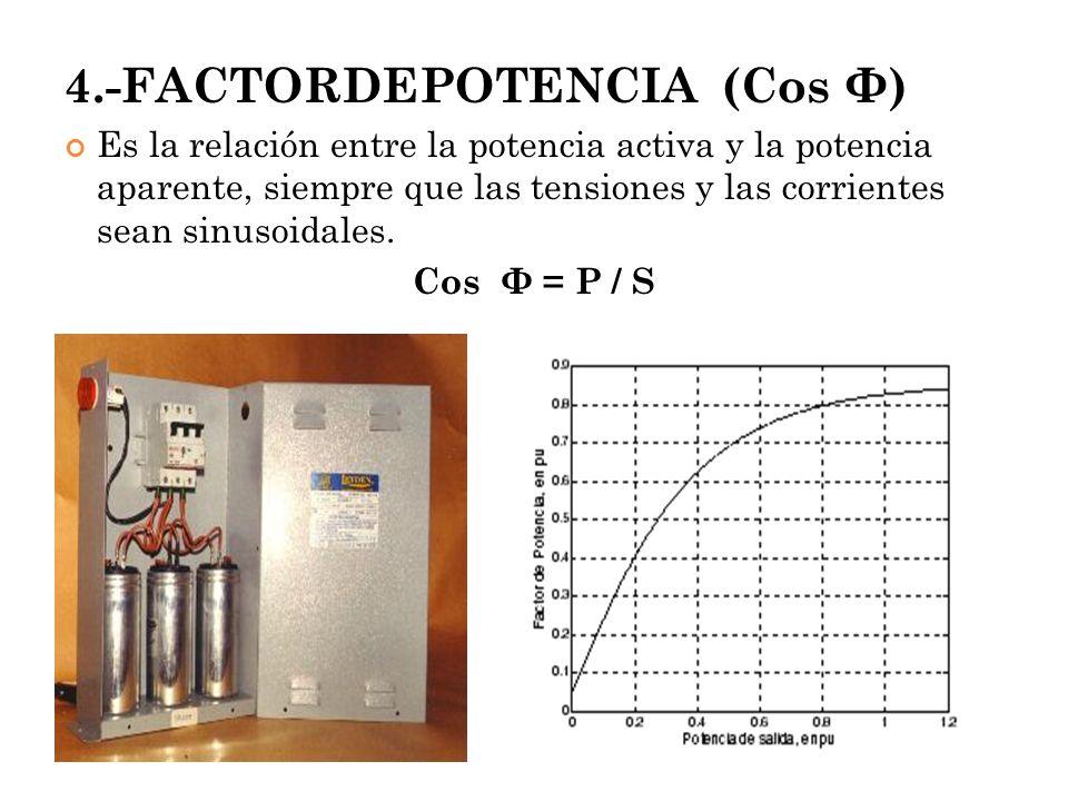 4.-FACTORDEPOTENCIA (Cos Φ)