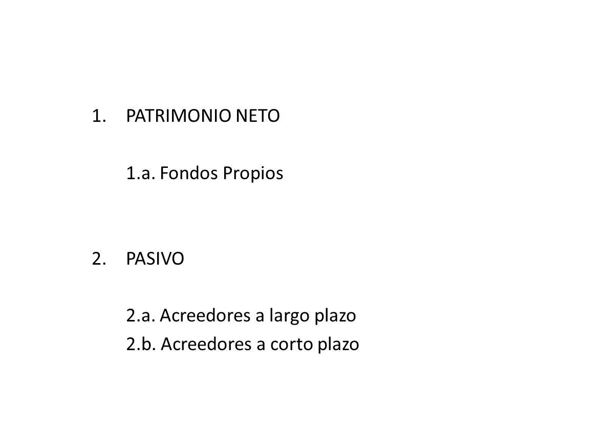 PATRIMONIO NETO 1.a. Fondos Propios. PASIVO. 2.a.