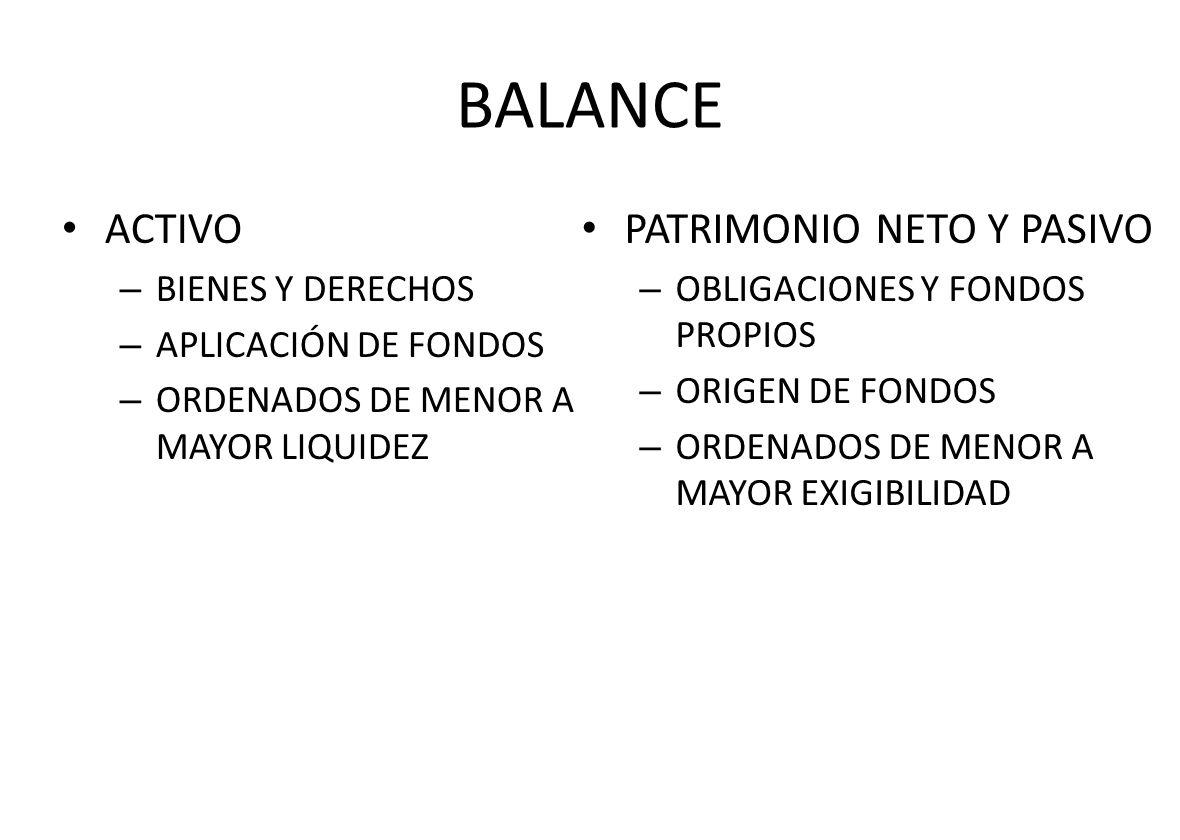 BALANCE ACTIVO PATRIMONIO NETO Y PASIVO BIENES Y DERECHOS