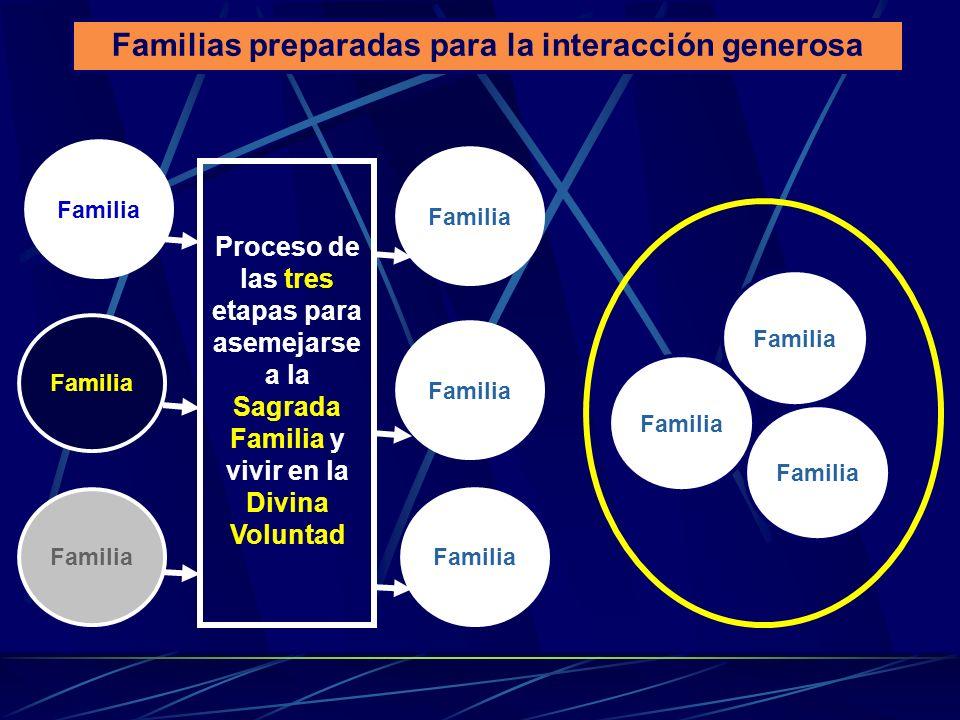Familias preparadas para la interacción generosa