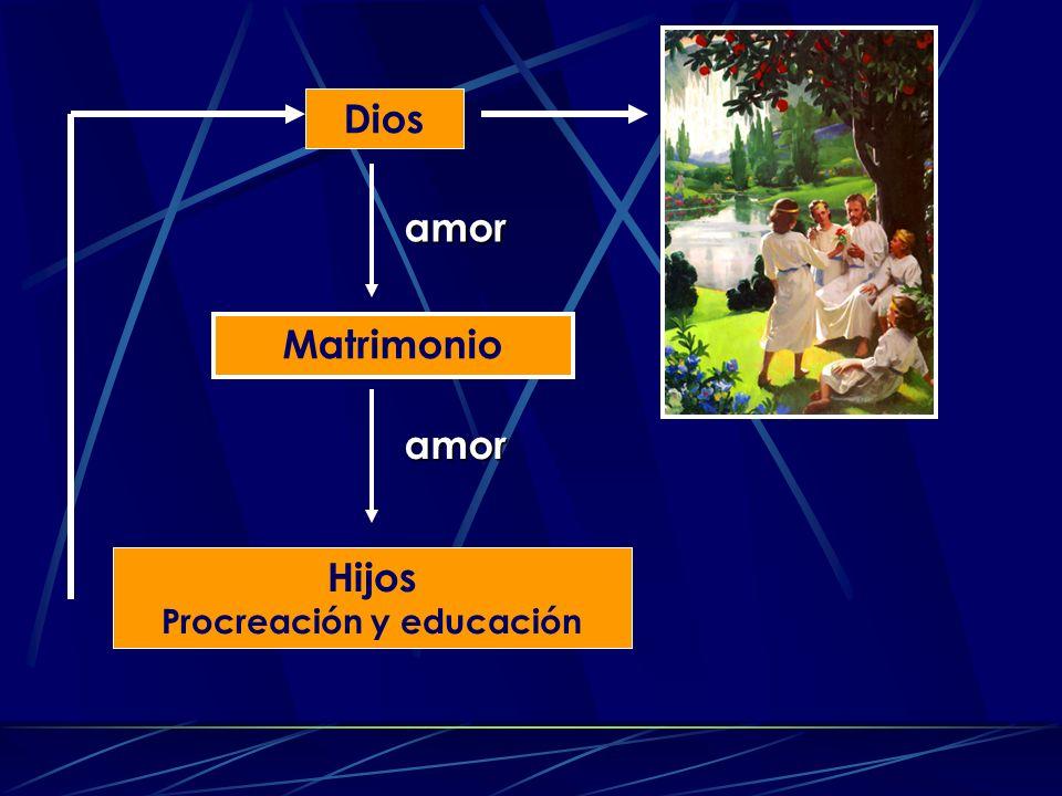 Procreación y educación
