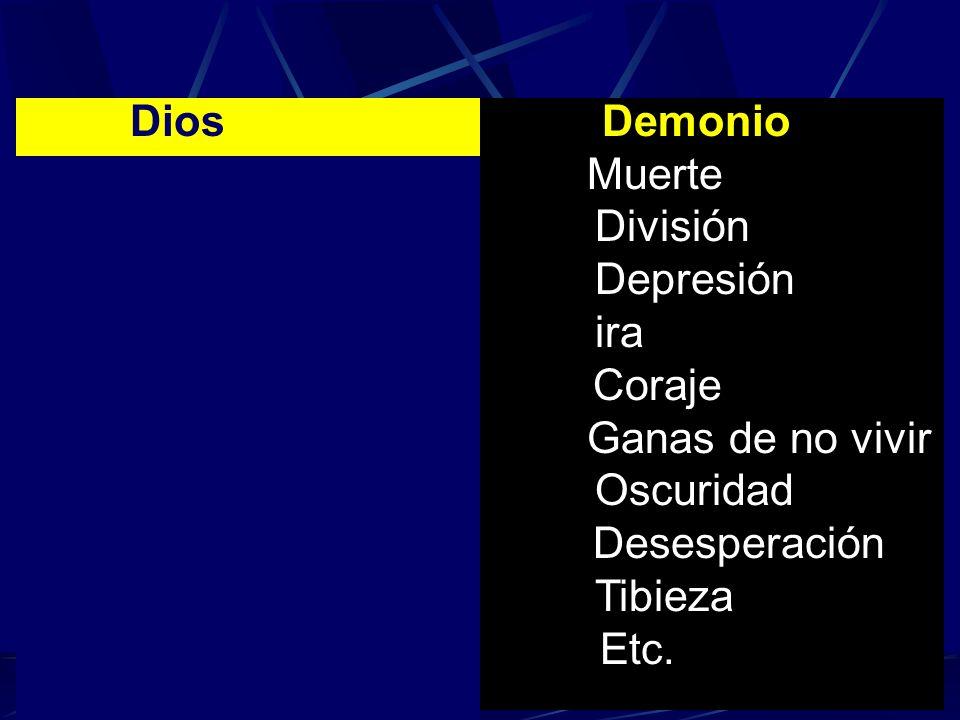 Dios Demonio Vida Muerte. Unidad División.