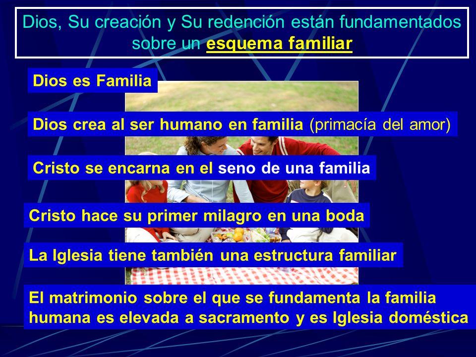 Dios, Su creación y Su redención están fundamentados sobre un esquema familiar