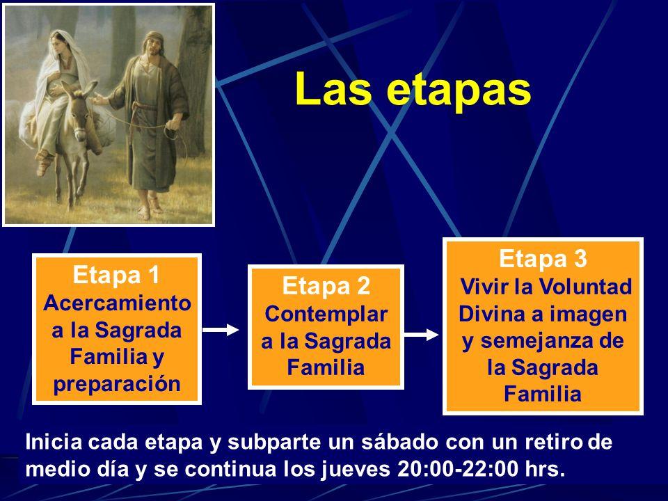Vivir la Voluntad Divina a imagen y semejanza de la Sagrada Familia