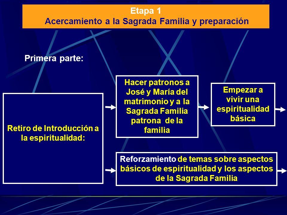 Acercamiento a la Sagrada Familia y preparación