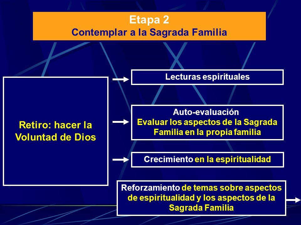 Etapa 2 Contemplar a la Sagrada Familia
