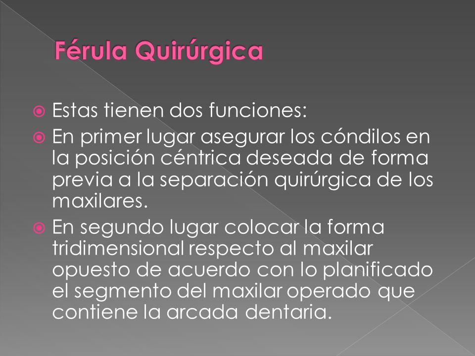 Férula Quirúrgica Estas tienen dos funciones: